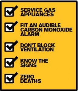 Carbon Monoxide Be alarmed Checklist