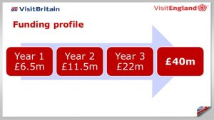 discover-england-fund-delivering-world-class-product-8-638